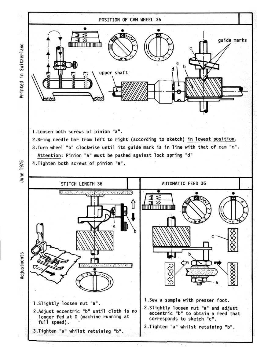 View and Download ELNA Lotus instructions manual online. Sewing Machine Elna  3210 Service Manual (31 pages) Sewing Machine ELNA SP Manual.