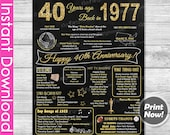 40th Anniversary Gift INSTANT DOWNLOAD, 40th Wedding Anniversary Gift Chalkboard Poster Sign Party PRINTABLE 40 Years Ago Banner 1977 Poster