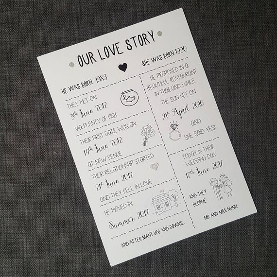 Our Love Story Wedding Idea: Wedding Sign Our Love Story Print Love Timeline Wedding