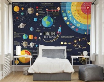 Photo Wallpaper Wall Murals Planets Of The Solar System Space Scientific Universe Wall Decals Bedroom Decor