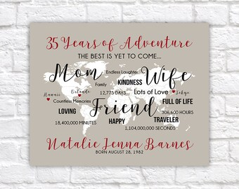 35th Birthday Gift, 35 Years Old, Born 1982, Gift for Friends Birthday, Birthday Gift for Sister, Turning 35 Year Old Present | WF570