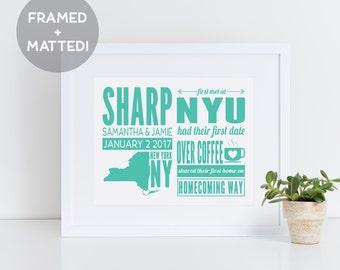 Custom Wedding Framed Print, Wedding Decor, Unique Wedding Gift for Couple, Wedding Gift for Sister, Custom Wedding Sign, Gift Idea