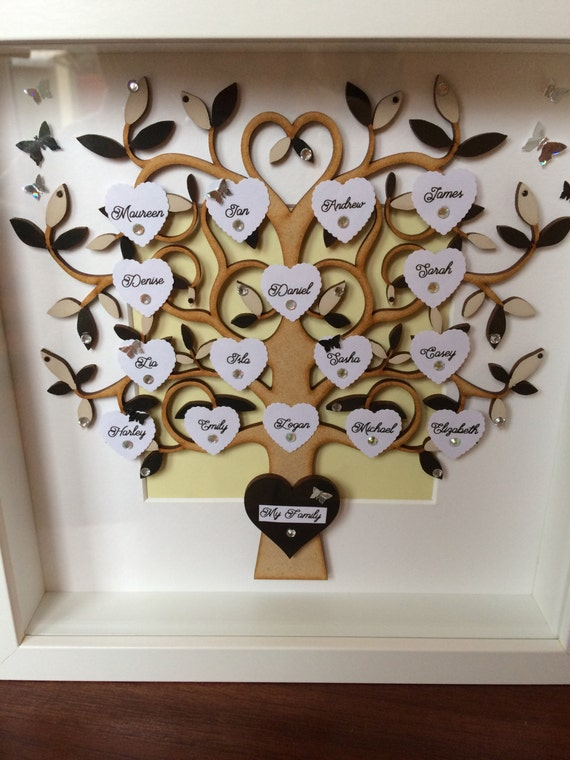 Bespoke large sized personalised family tree frame 3d for Large 3d wall art
