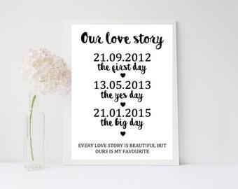 Anniversary - Print