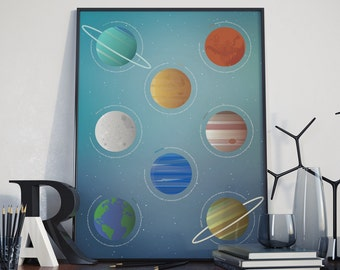 Planets of our Solar System Space poster including Earth, Mars, Sun, Poster Print Wall Art Home Décor