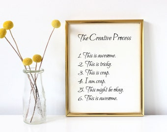 Creative process sign,INSTANT DOWNLOAD, funny wall art, funny print, gift for artist, printable home decor, printable sign, office decor