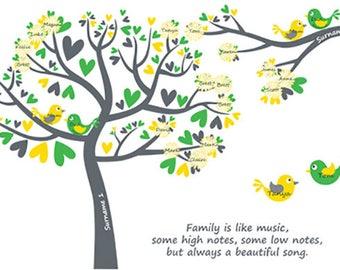Family Tree - Loving Tree & Branch