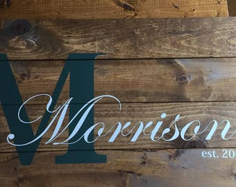 Custom Last Name Family Established Sign