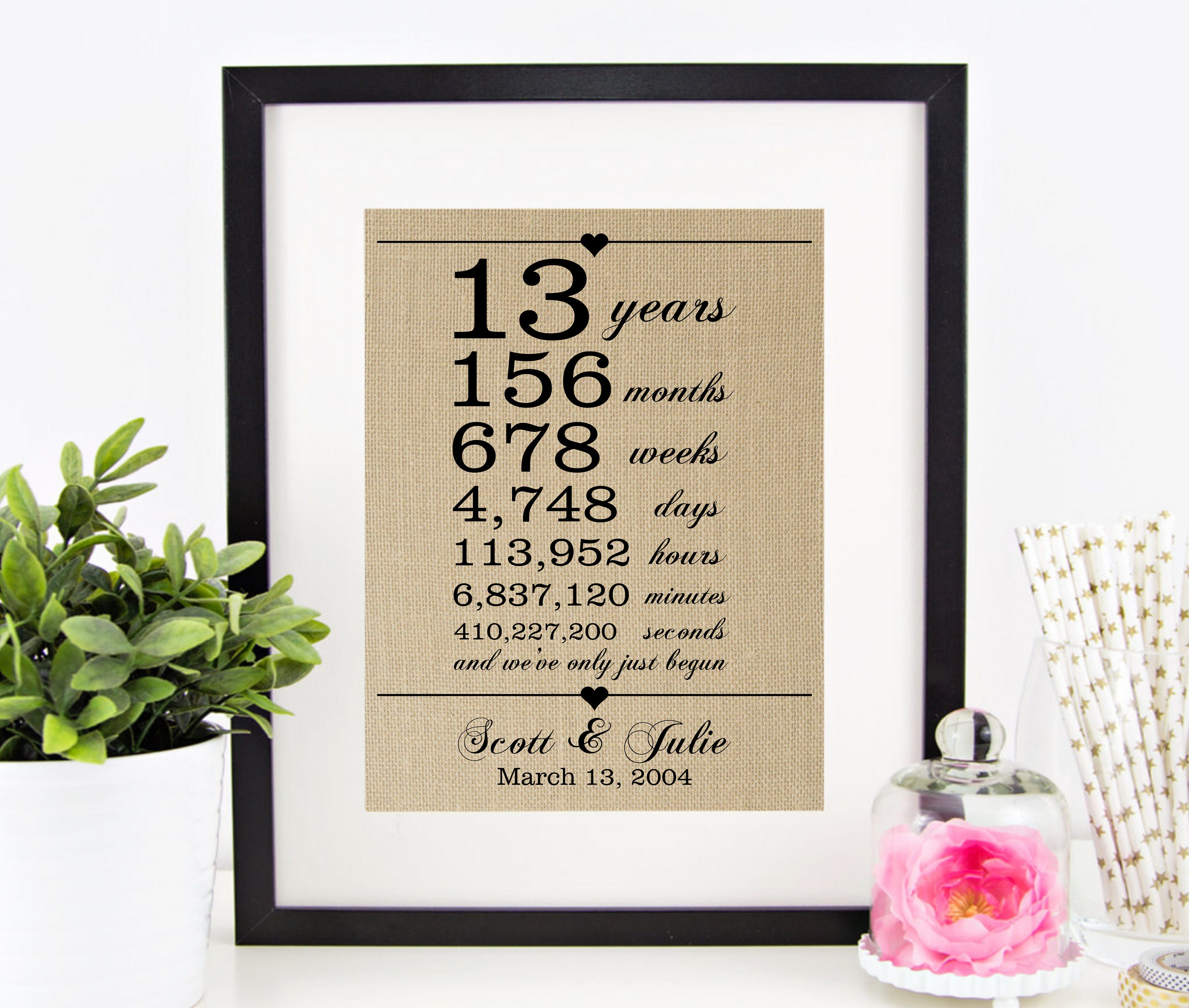 13th Wedding Anniversary Gift Ideas For Her: 13Th Anniversary Gift Ideas For Husband