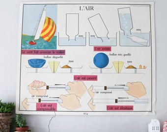 SALE Vintage French Illustration, Air and Solids , Double Sided Educational Chart