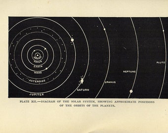 Astronomy Print, 106 years old, Solar System Diagram, Planet Orbits, astronomical star chart map space 1910 astrology