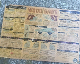 1950s Woodsaw courtesy poster from Chevrolet