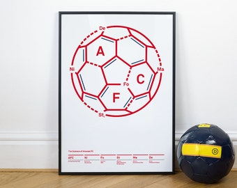 Arsenal Football DNA Posters - Typography Wall Art Print