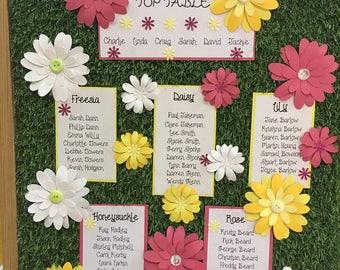 Stunning garden themed Wedding Table Plan