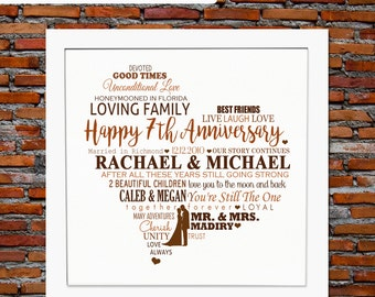 7th anniversary gift, 7 years anniversary gift, 7 years of marriage, 7th wedding anniversary, personalised anniversary gift, anniversary