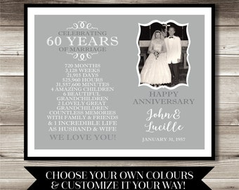 60 Year Anniversary Photo Gift; Digital print; 60th Anniversary; present; gift; Personalized; milestone; keepsake gift; diamond anniversary