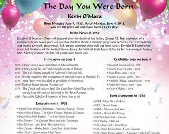 Day You Were Born - Balloons