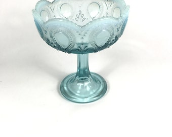 Antique Opalescent Blue Footed Bowl by Northwood Scroll with Acanthus Jelly Compote Candy Dish EAPG Comport