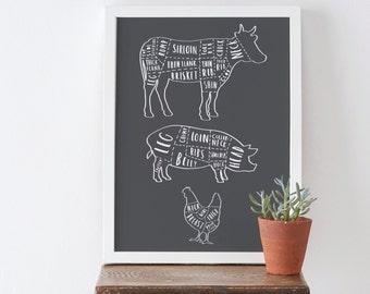 A4 Butcher Print - Butcher Chart Print - butcher diagram - vintage butcher chart - meat cuts print - butcher poster