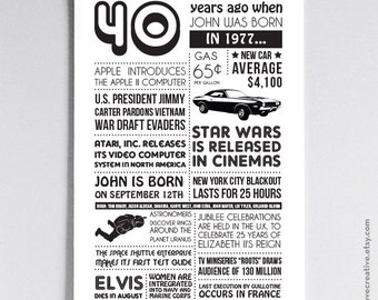 Personalized 40th Birthday Poster, 1977 Facts & Events - Multiple Size Options