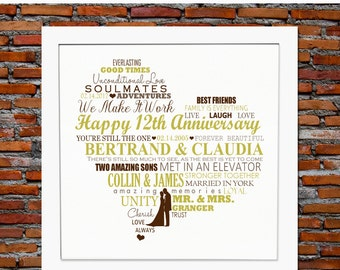 Personalized 12th Anniversary gift -12 years anniversary, 12 year wedding anniversary gift, 12th wedding anniversary gift, 12th anniversary