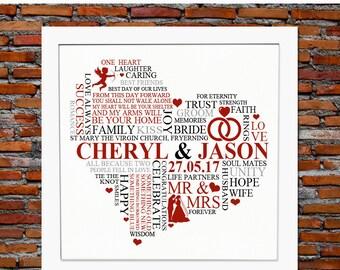 Personalized Wedding gift - Wedding gift, Wedding gift ideas,Wedding presents, wedding anniversary, newly wed gifts, wedding gifts