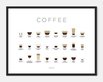 Coffee print – Coffee poster – Coffee art – Drinks print – Coffee gifts – Coffee lovers gifts – Infographic – Kitchen poster – Kitchen art