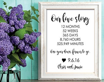 Anniversary Gift | One Year Anniversary | 1 Year Anniversary | Anniversary Sign | One Year | Anniversary Printable | Our Love Story |