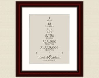 One Year Wedding Anniversary For Him Personalized Wedding Gift Wedding Gift For Son Anniversary Gift Ideas Wedding Gift Husband Unique Print