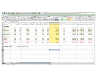 CVP Analysis - Cost Volume Profit - Excel Spreadsheet