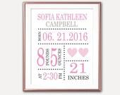 SALE-Baby Girl Birth Stats- Digital Print- Wall Art- Digital Designs- Home Decor- Gallery Wall- Quote Prints- Custom Initials