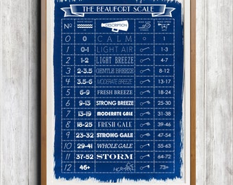 The Beaufort Scale A4 Hand coated traditionally made cyanotype blueprint