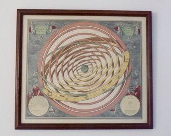 Vintage Mid Century Hand Colored Framed Andreas Cellarius - Harmonia Macrocosmic - Celestial Map Cosmology Cosmic Planet Zodiac Cherubs