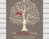 FAMILY TREE Wall Art, Personalized Family Name Sign, Wedding Gift for Couple, Wedding Family Tree, Anniversary Gift, Established Sign
