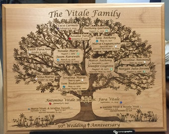 Custom Laser Engraved Family Tree Plaques with Swarovski Crystals Included
