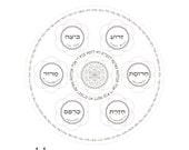 Pesach Seder Plate-Passov...