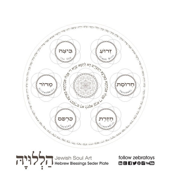 Pesach seder plate passover coloring page 1 printable for Seder coloring pages