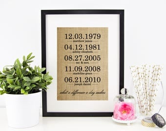 What a Difference a Day Makes Burlap Print | Personalized Family Name Sign | Important Dates Anniversary | Mothers Day Gift