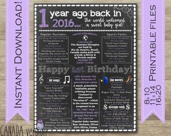 1st Birthday Chalkboard Sign, 2016 Birthday Sign, Back in 2016, Happy 1st Birthday, 1st Birthday Girl, 1st Birthday Sign, 1st Birthday Gift