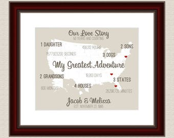 50 Year Wedding Anniversary Personalized Anniversary Wall Decor 8x10 Our Love Story Gifts for Anniversary Special Gift