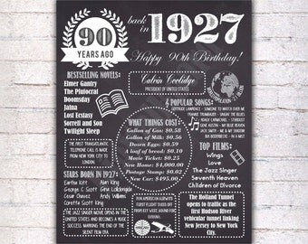 90th Birthday Chalkboard Poster Sign, 90 Years Ago Back in 1927 USA Events, Black & White, Instant Download Digital Printable File - 442