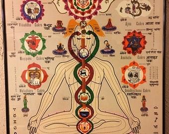 """Vintage Meditation Cakra Poster/Print (24""""x36"""") framed."""
