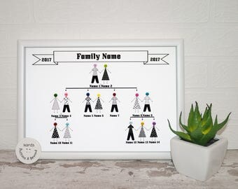 Button People Family Tree, Personalised Button Family Tree 2-3 Tier, Pets included too. Fully customisable. PRINT