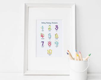 Numbers Poster, Learn to Count, Nursery Wall Art, Number Chart, Kids Print, 123, Minibeasts, Bugs Poster, Art for Children, Nursery Decor