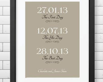 Personalised Special Dates Wedding Or Anniversary Print Gift - Print Only