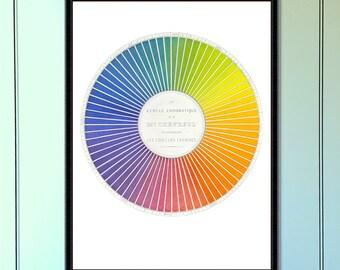 Cercle Chromatique Colour Wheel Antique Reproduction Print antique colour chart antique colour wheel colour chart giclee wall art home decor