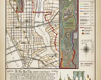NYC Marathon & Central park vintage inspired running map