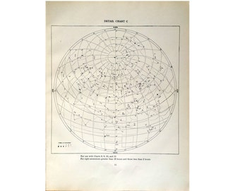 1943 CONSTELLATIONS chart star map original vintage celestial astronomy print chart C