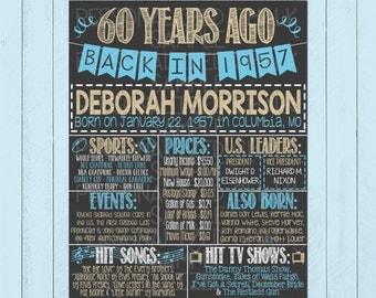 Back in 1957 Chalkboard Sign   Custom Birthday Chalkboard Poster   Any Age   Fun Facts   60th Birthday   60 Years Ago   *DIGITAL FILE*