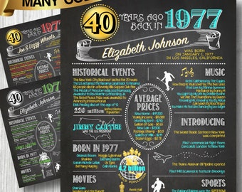 1977 -- 40th Birthday or Anniversary Chalkboard Poster, DIGITAL FILE, Perfect Gift, Color Customizable, 40 Years Ago Sign